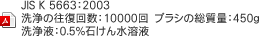 JIS K 5663:2003 洗浄の往復回数:10000回 ブラシの総質量:450g 洗浄液:0.5%石けん水溶液